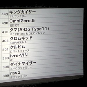 2007091538