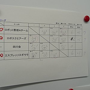 2007050111